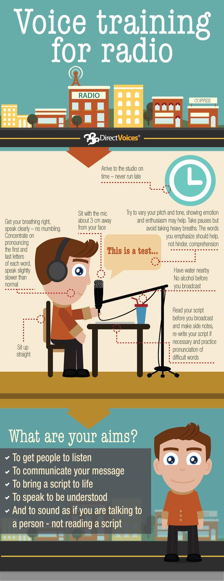 Voice training for radio