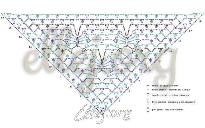 bfly_chart.jpg (720×450)