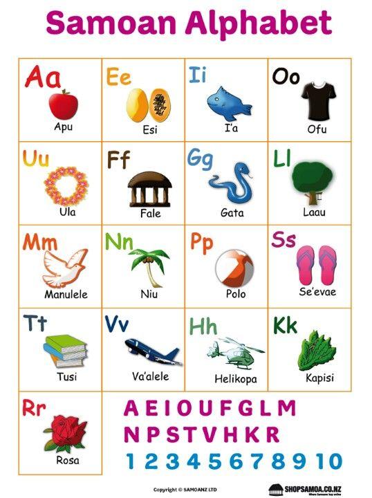 Samoan alphabet