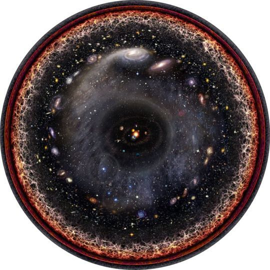 This stunning spherical image manages to cram in the entire universe, including our Solar System at the centre. The mind-boggling image also packs in the outer planets, Kuiper belt, Oort cloud, Alpha Cetauri star and the cosmic web along with the Milky Way galaxy, Andromeda galaxy and other nearby galaxies