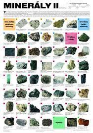 Výsledek obrázku pro minerály
