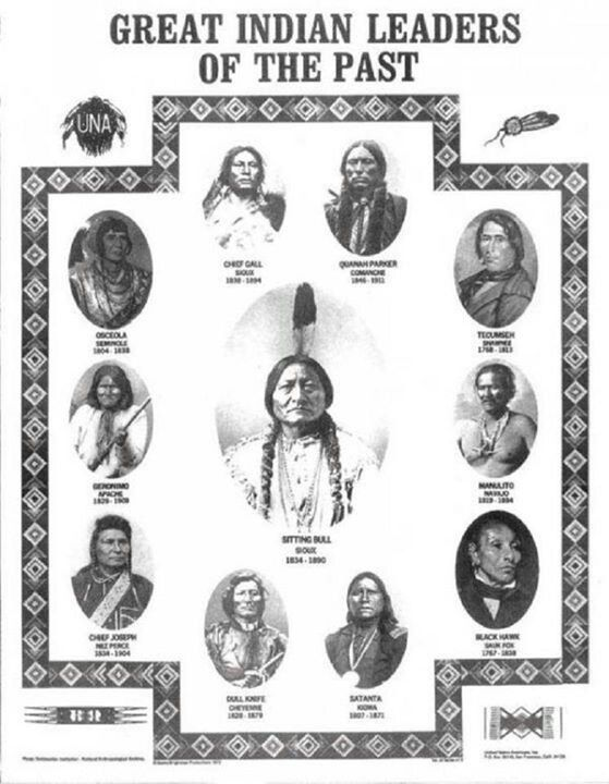 .Native Americans Indians