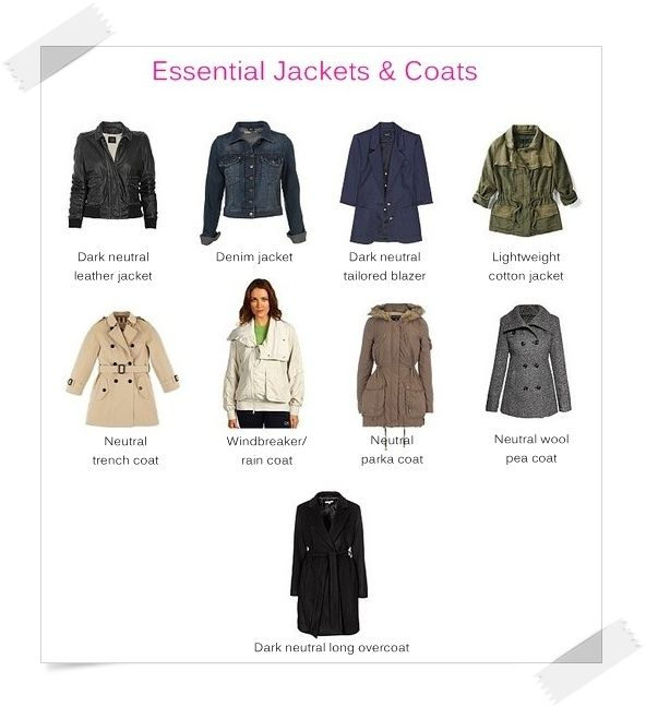 Wardrobe essentials - Outerwear, jackets and coats