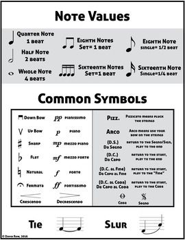 Beginning Strings Cheat Sheet Handout And Reminder For