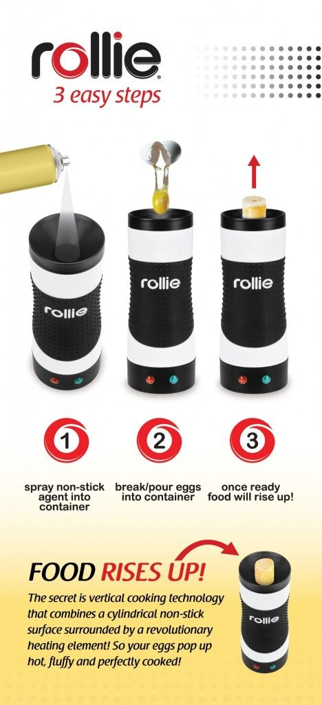 Rollie EggMaster. Great for people who don't know how to cook at all. Quick fast food style breakfast