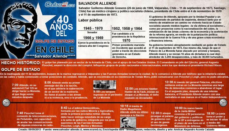 Salvador Allende #Chile #Infografía