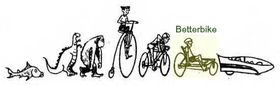 Betterbikes - Electric-Bikes.com