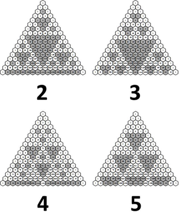 Properties Of Pascal S Triangle Pascal S Triangle Triangle
