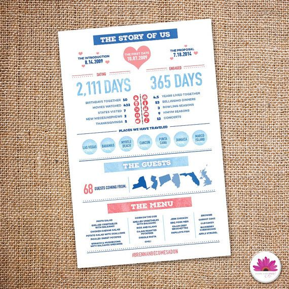 The Story of Us  Wedding/ Rehearsal Dinner Menu by EventswithGrace