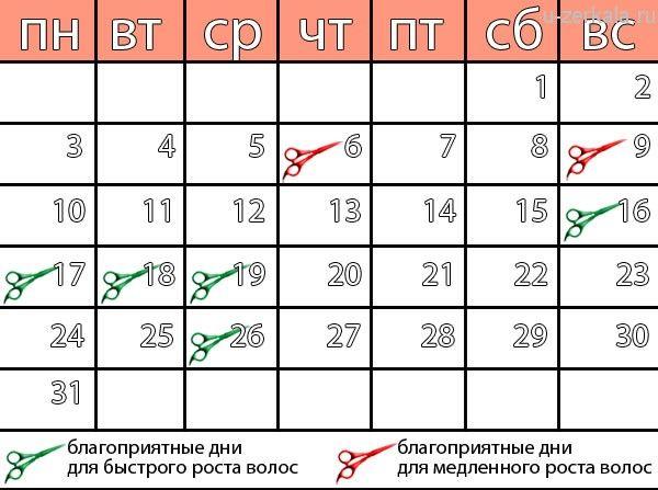 Лунный календарь стрижки волос на август 2015