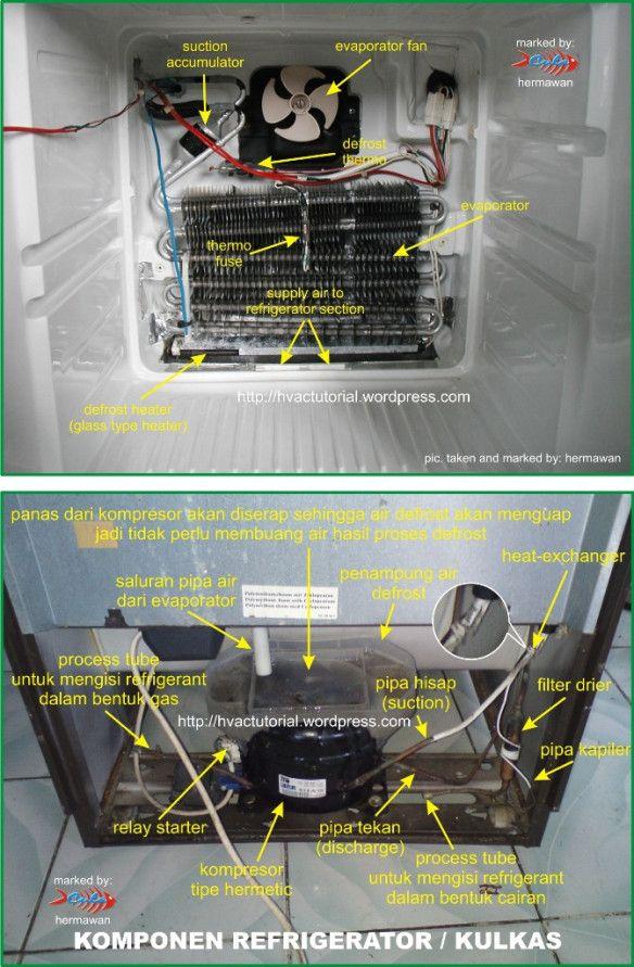 Domestic Refrigerator Parts Refrigeracion y aire
