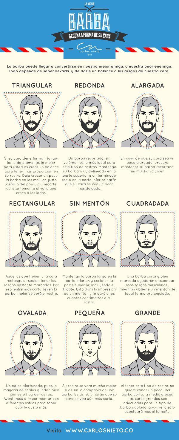 La mejor barba según la forma de su cara - Carlos Nieto