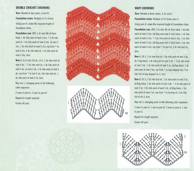 Crochet Chevron How-to...need to master this stitch and make retro pillow casing.
