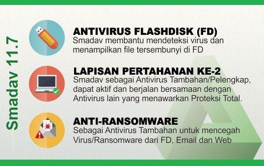 Smadav Anti-Ransomware