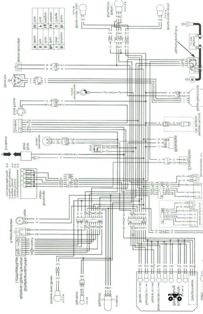 1986 ez go gas golf cart wiring diagram  gas golf carts go