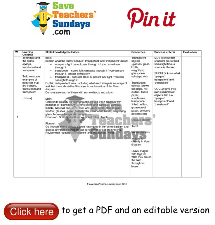 Transparent, translucent or opaque lesson plan. Go to http://www.saveteacherssundays.com/science/year-3/329/lesson-4-transparent-translucent-and-opaque/ to download this Transparent, translucent or opaque lesson plan. #SaveTeachersSundaysUK