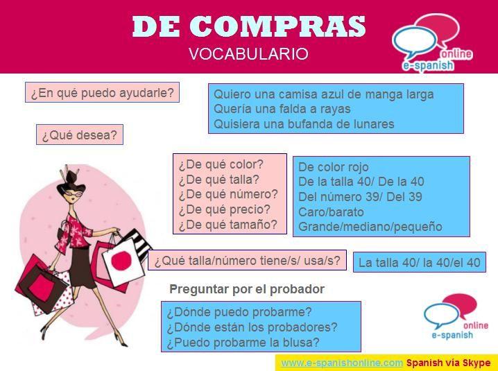 A1. DE COMPRAS: VOCABULARIO Y DIÁLOGOS