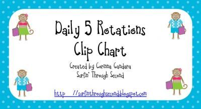Free Daily 5 Rotation Clip Chart from Surfin Through Second on TeachersNotebook.com (Beach Monkey Theme)