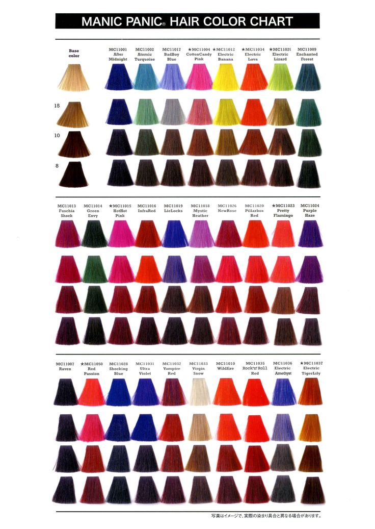 Manic Panic complete hair color dye chart