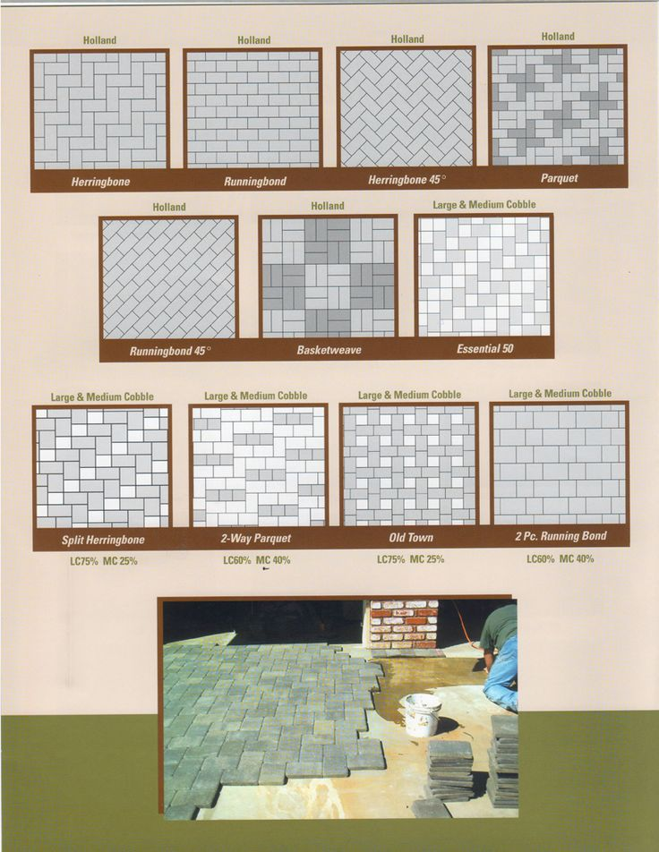 Using Pacific Interlocku0027s Holland Paver You Can Make Any Of These Patterns.  Get Creative And