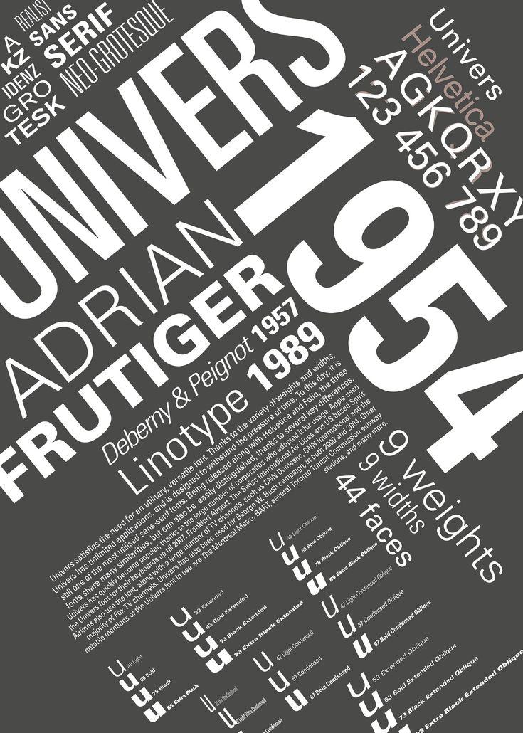 Luc Devroye, Adrian Frutiger- Univers