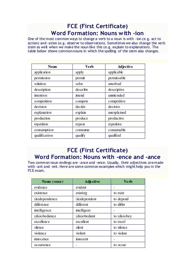 Word formation FCE | wordformation | Word formation, English