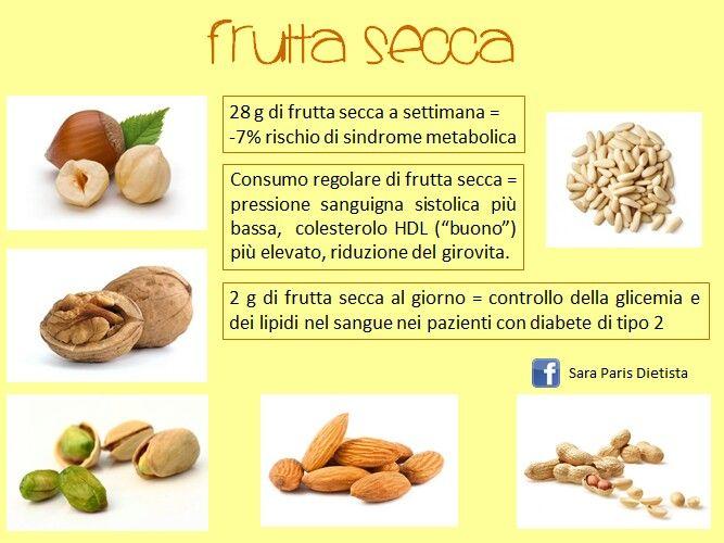 Frutta secca - benefici