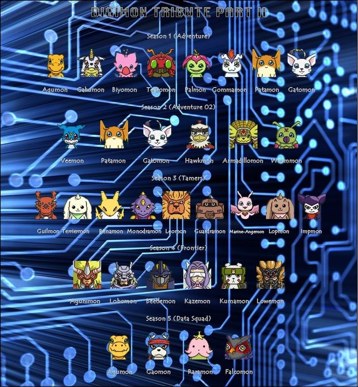 Digimon Wallpaper: 17 Best Images About Digimon Data Squad On Pinterest