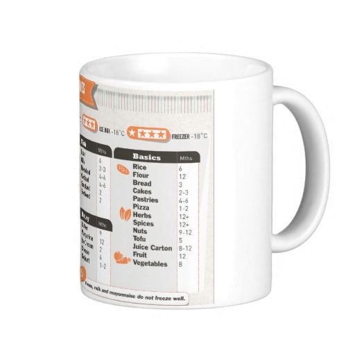 Kitchen Cheat Sheet Freezer Storage Times Mug