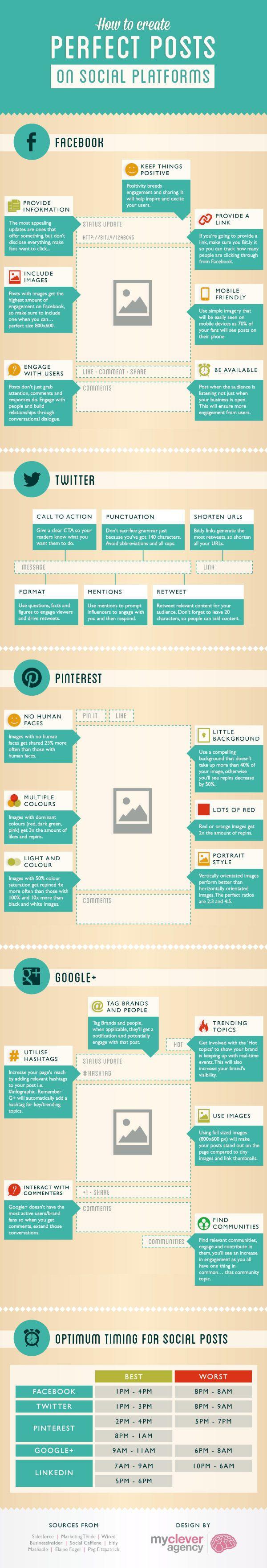 Infografik: so gelingt der perfekte Post. (screenshot: cdn2.business2community)