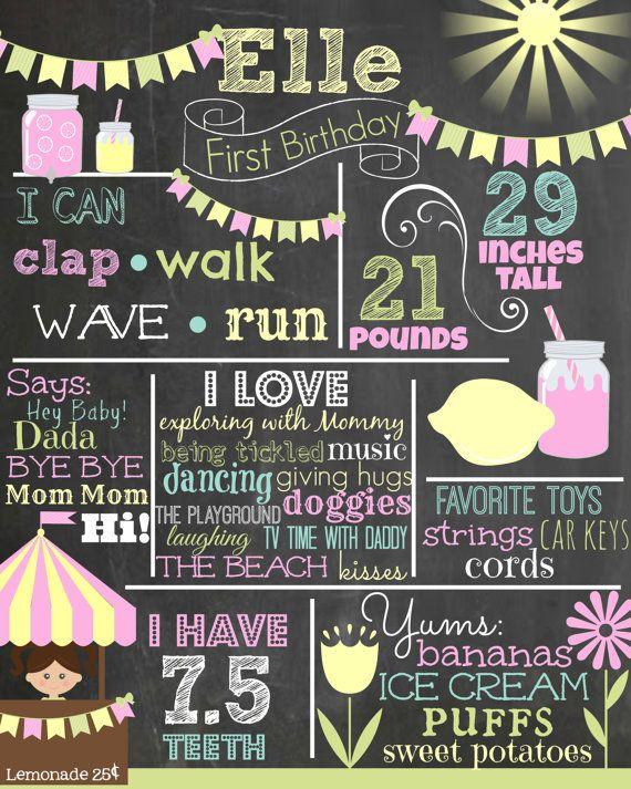 Custom First Birthday Colored Chalkboard Poster/ Invitation - Birthday Sign - Pink Lemonade - Pink and Yellow - Sunshine