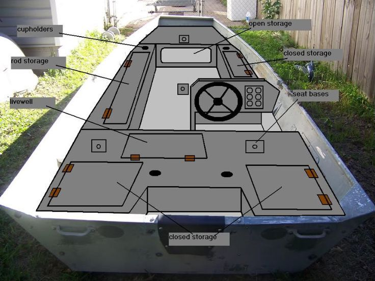 View Source Image Boat Restoration Jon Boat Bass Boat
