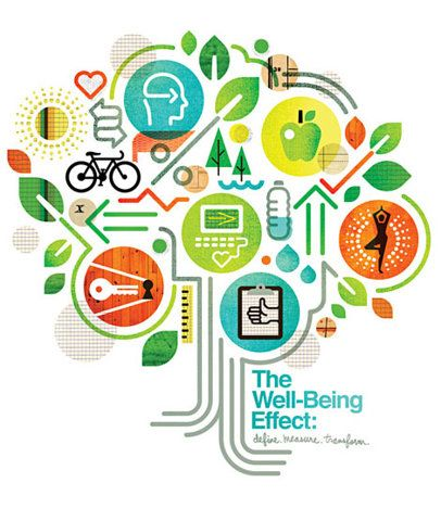 the well-being effect