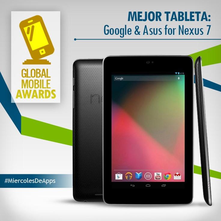 Google y Asus ganadores en los GMA.