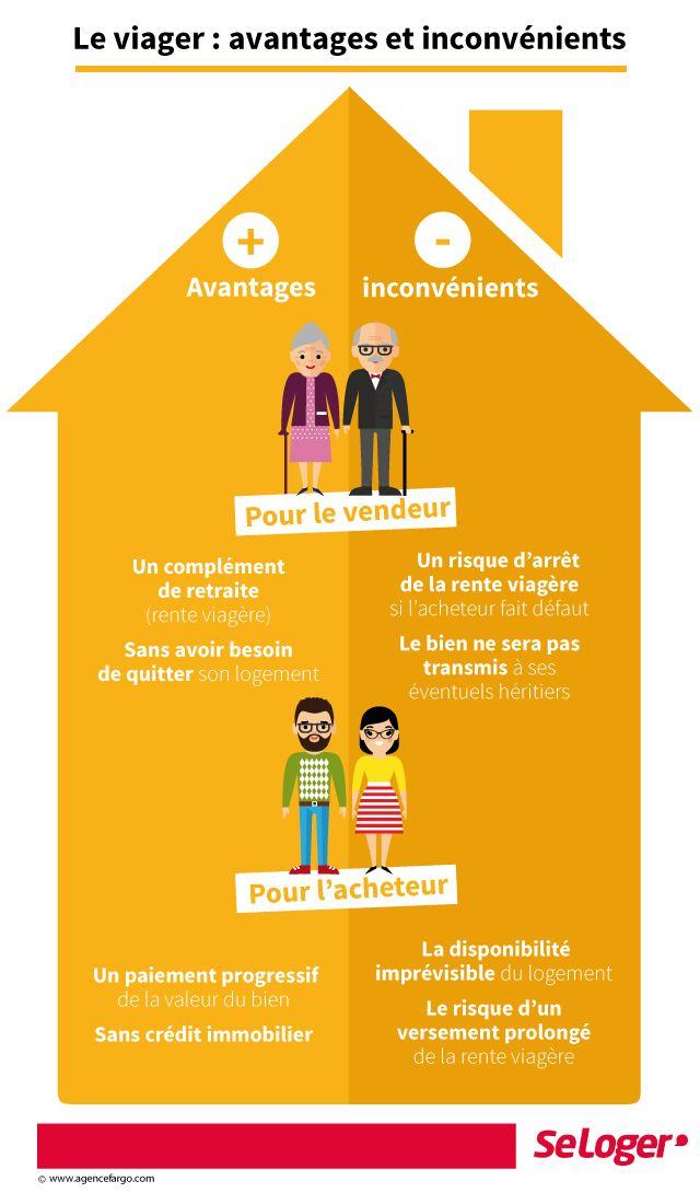 Acheter ou vendre un bien immobilier en viager  quels avantages