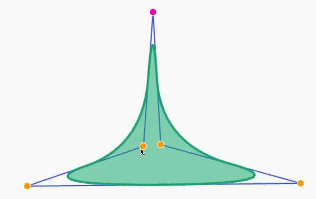 Da Pixar una guida a creare animazioni grazie alla matematica
