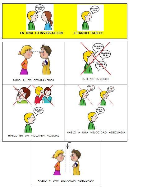 Aquí os mostramos una serie de guiones sociales que nos ayudan a recordar todos los pasos a seguir en nuestra relación con las demás p...