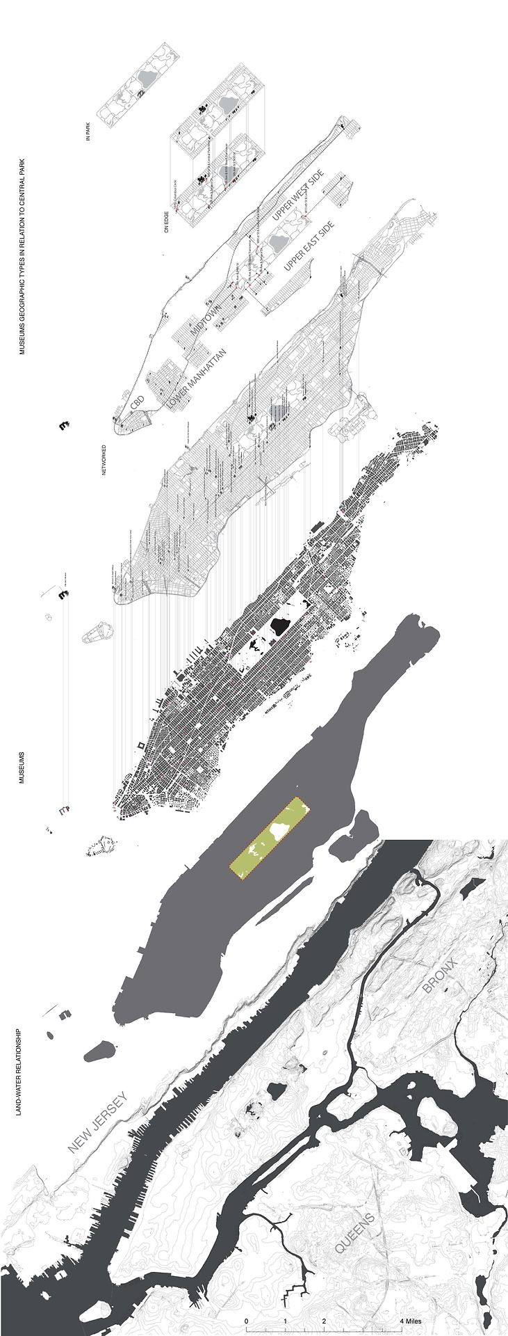Mapping the Museum Mile of Manhattan in relation to Central Park