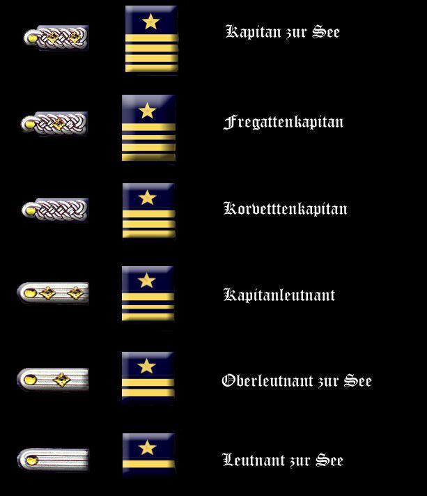 World War II German Kriegsmarine (Navy) officer rank insignia