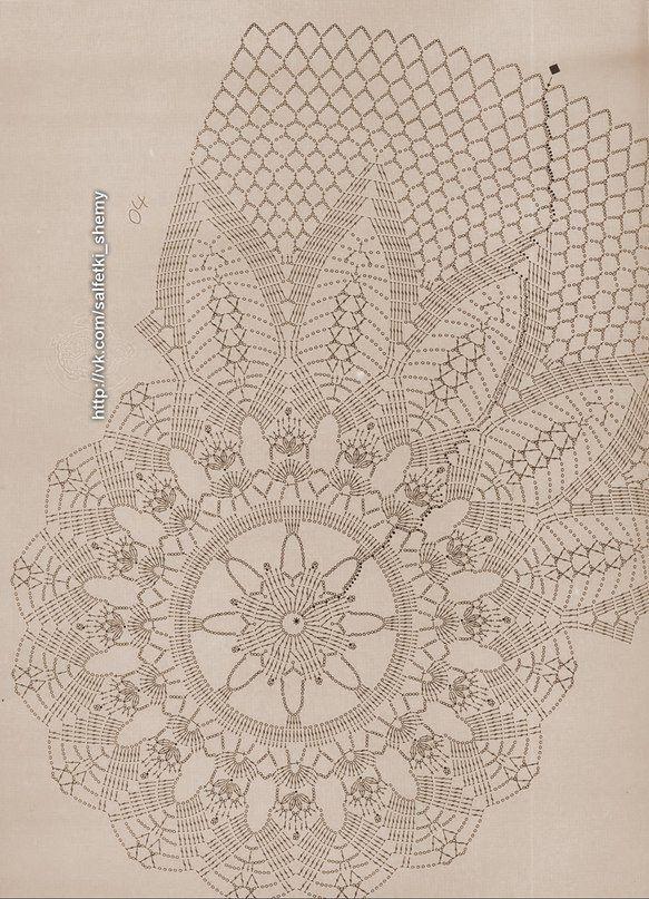 Фотография | Crochet | Pinterest | Carpeta, Paños y Mantel