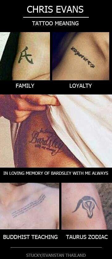 Chris Evans tattoos meanings | Chris evans tattoos, Chris ...