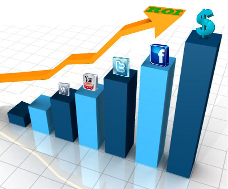 How can you maximize the ROI on your social media campaign? Find out: http://onforb.es/1lUpI0q