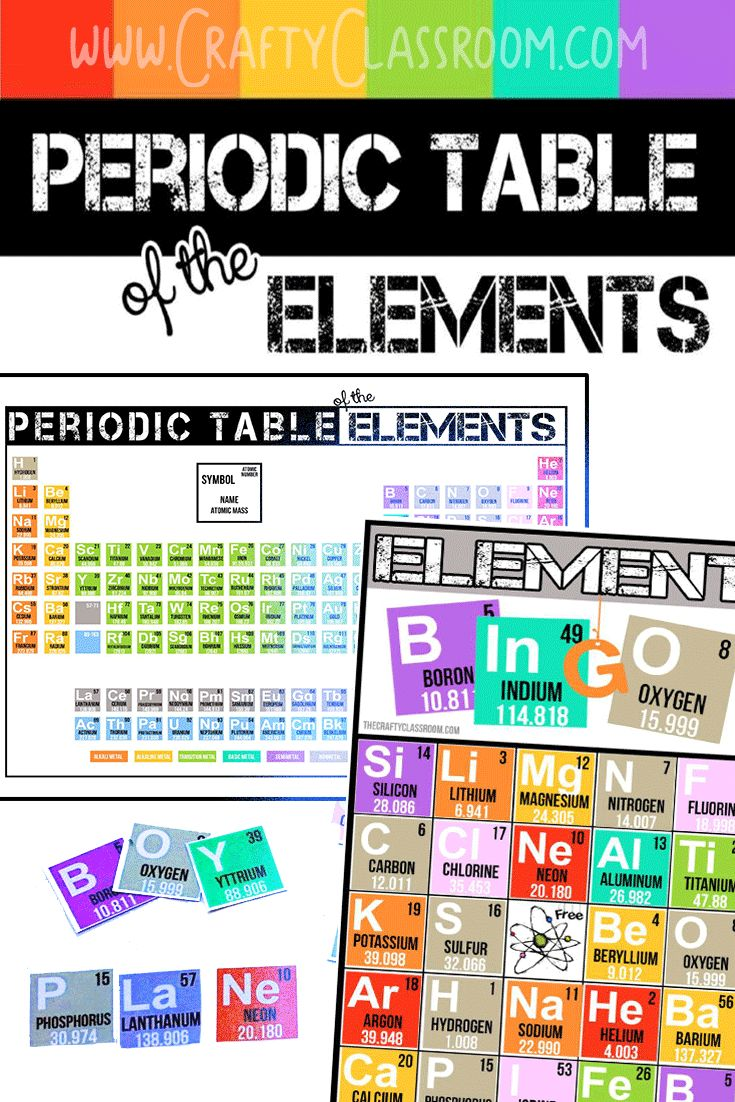 Learn Periodic Table Free - Apps on Google Play