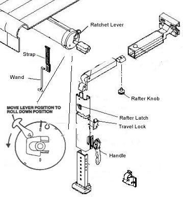 A Amp E Awning Replacement Parts Basic Rv Awning Operation
