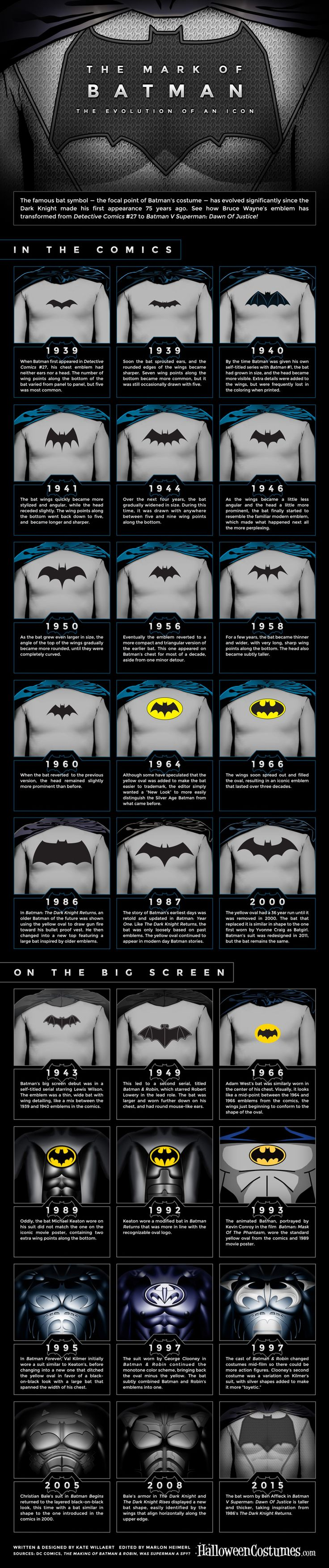 the mark of batman