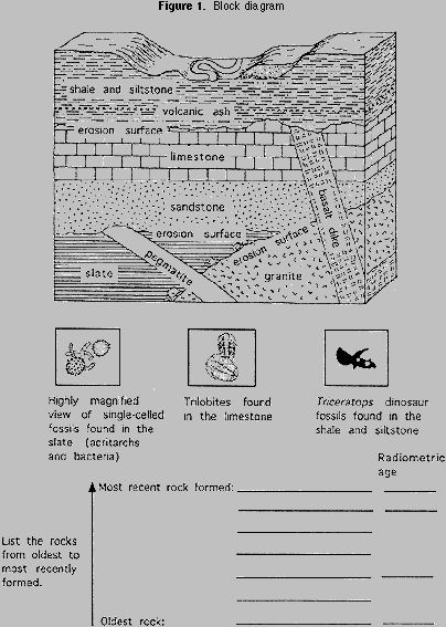 geologic time scale coloring pages - photo#21