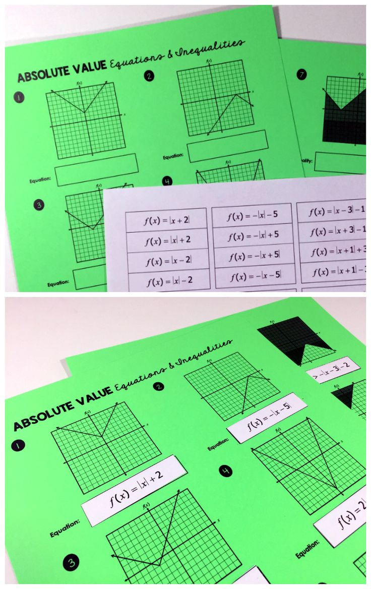Graphing Absolute Value Equations & Inequalities Cut & Paste