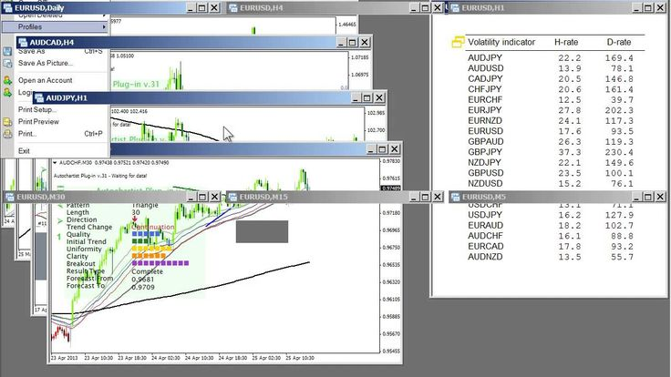 Ibfx forex spreads