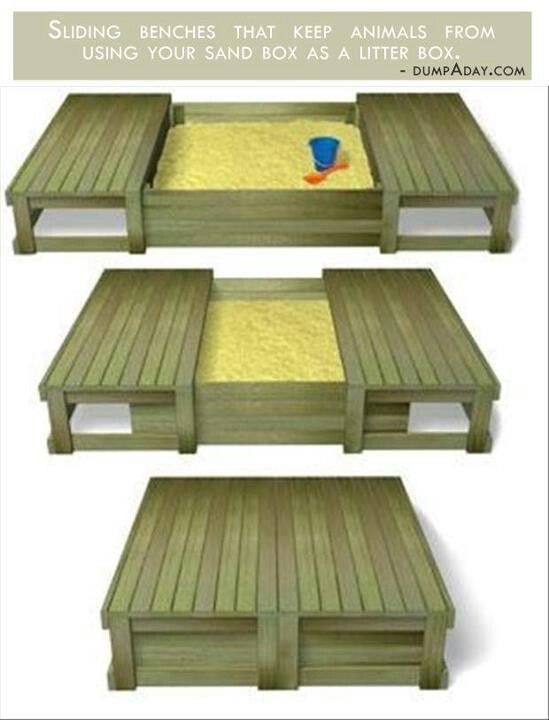 Sand pit with sliding covers/seats.