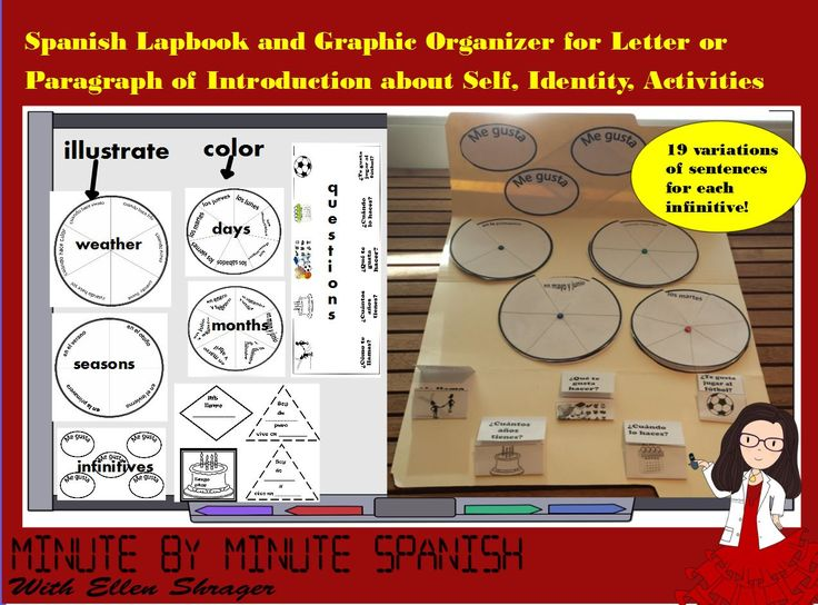 Use this lapbook to bridge students' knowledge of days, months, seasons, weather and infinitives into their writing a full paragraph of introducing themselves and stating what they like to do and when they like to do it.